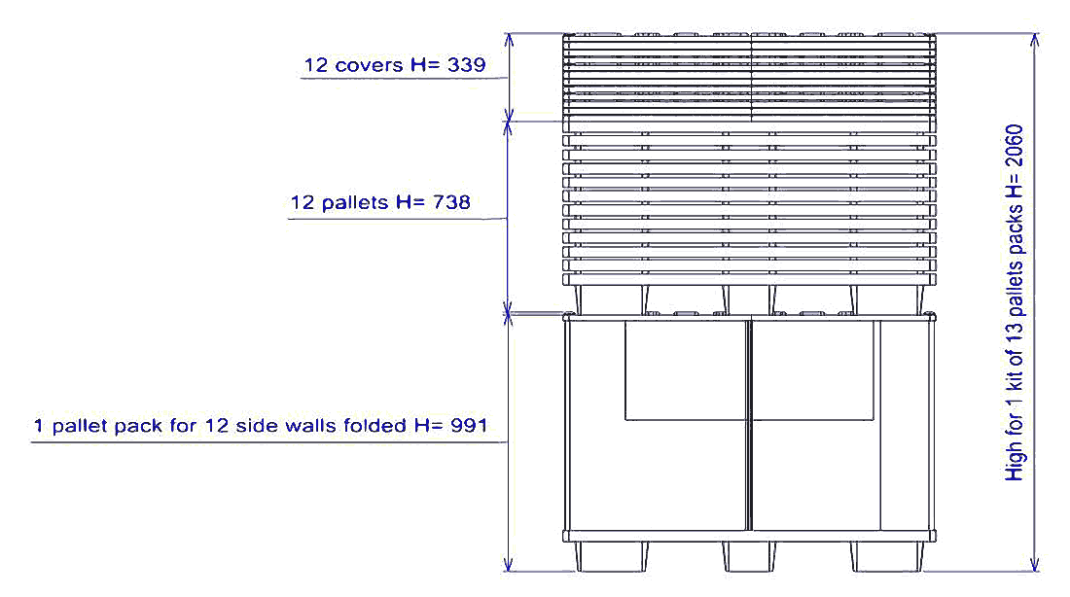 Pallet pack dimensions (3)
